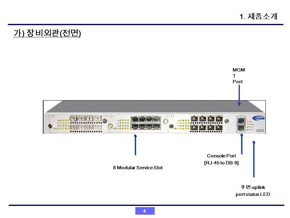 가) 장비외관(전면) 1. 제품소개 MGMT Port Console Port [RJ-45 to DB-9]